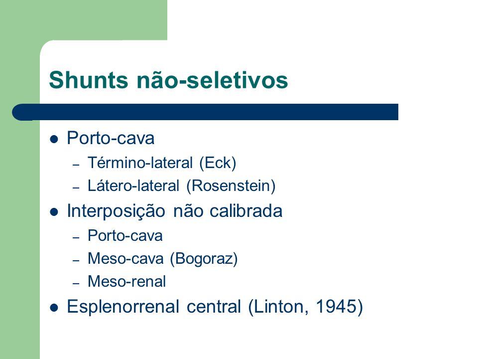 Shunts não-seletivos Porto-cava Interposição não calibrada