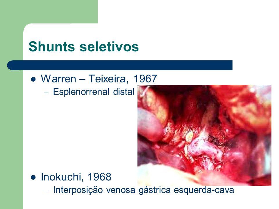 Shunts seletivos Warren – Teixeira, 1967 Inokuchi, 1968