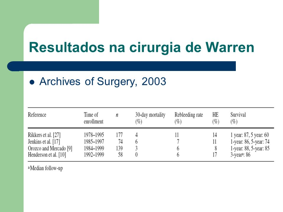 Resultados na cirurgia de Warren