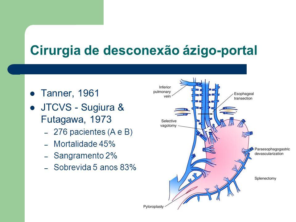 Cirurgia de desconexão ázigo-portal