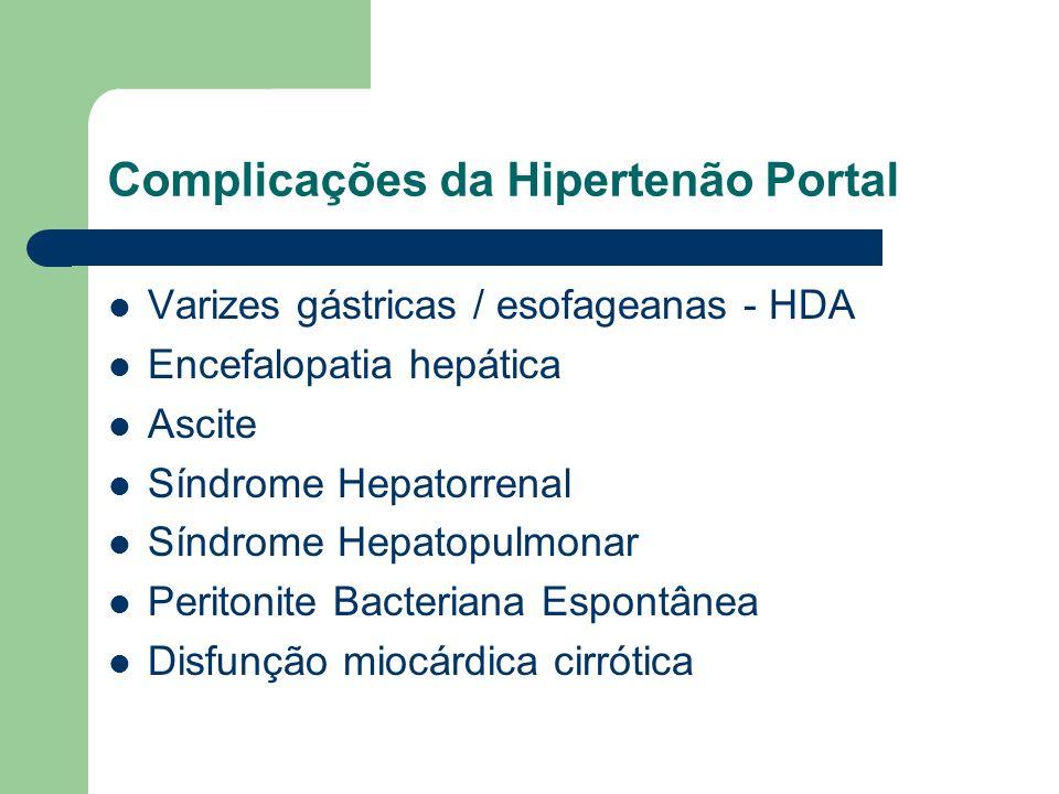 Complicações da Hipertenão Portal