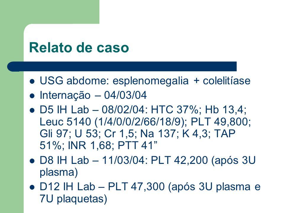 Relato de caso USG abdome: esplenomegalia + colelitíase