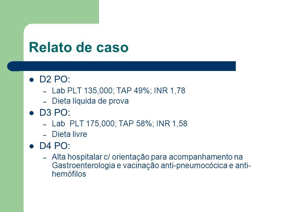 Relato de caso D2 PO: D3 PO: D4 PO: Lab PLT 135,000; TAP 49%; INR 1,78