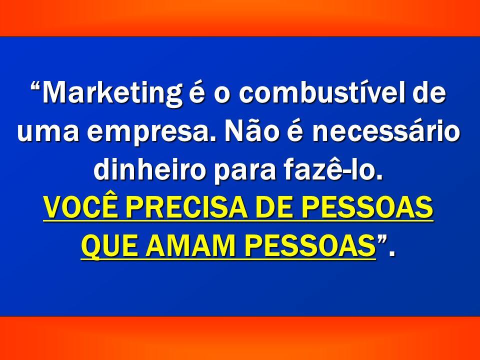 Marketing é o combustível de uma empresa