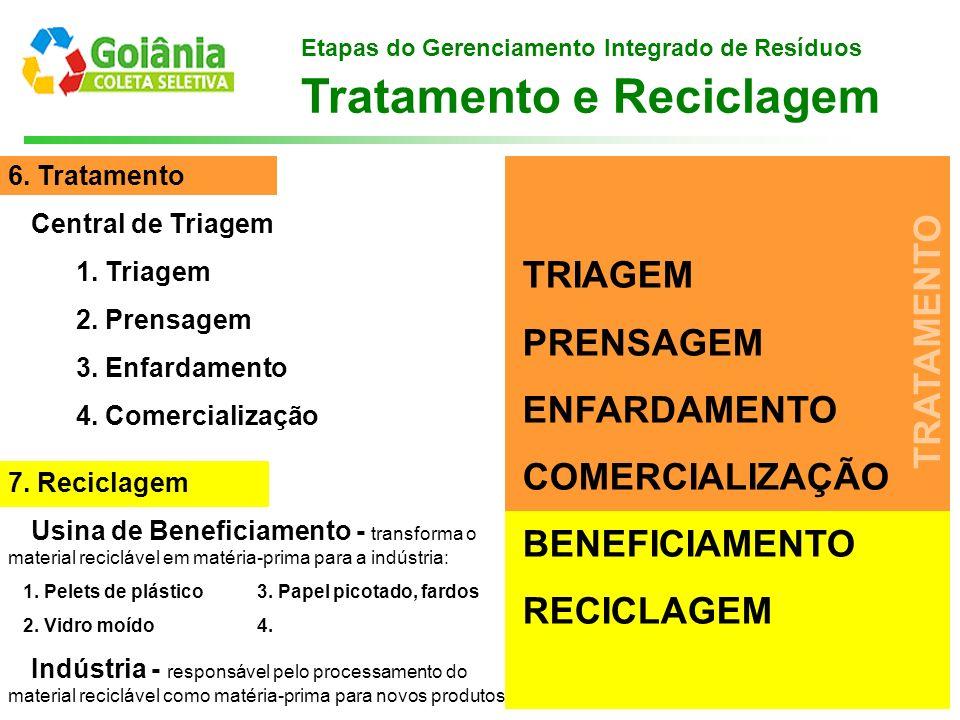 TRIAGEM TRATAMENTO PRENSAGEM ENFARDAMENTO COMERCIALIZAÇÃO