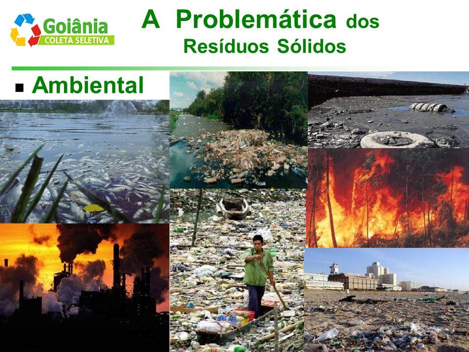 A Problemática dos Resíduos Sólidos
