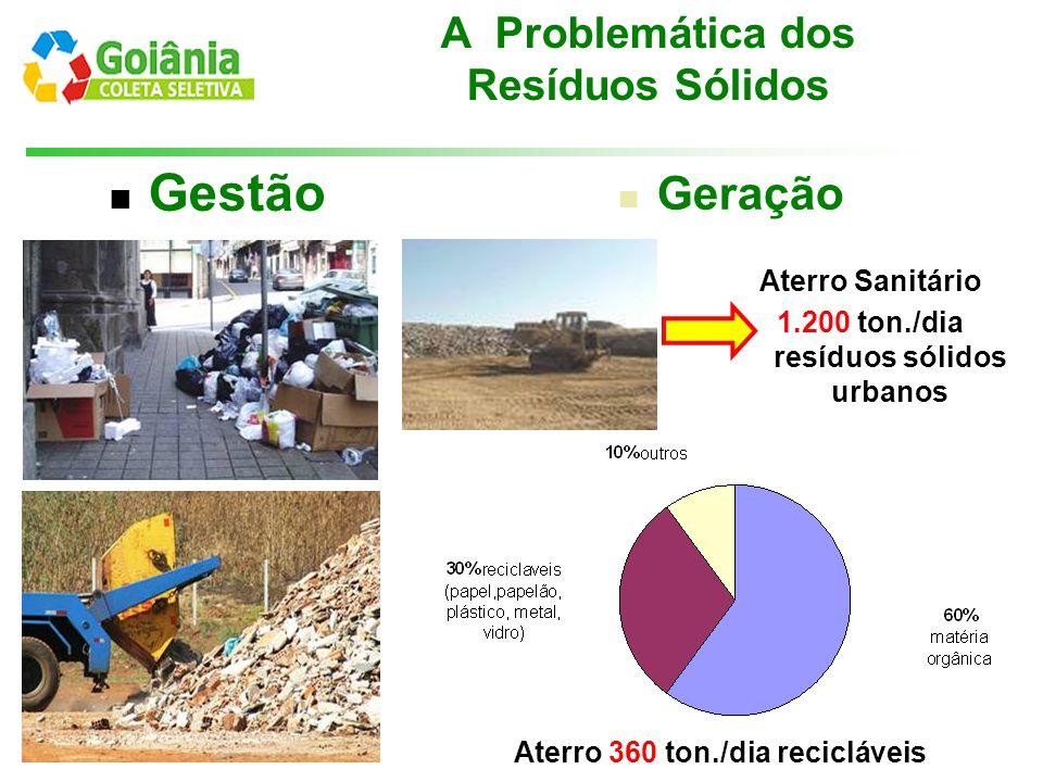 Gestão Geração A Problemática dos Resíduos Sólidos Aterro Sanitário