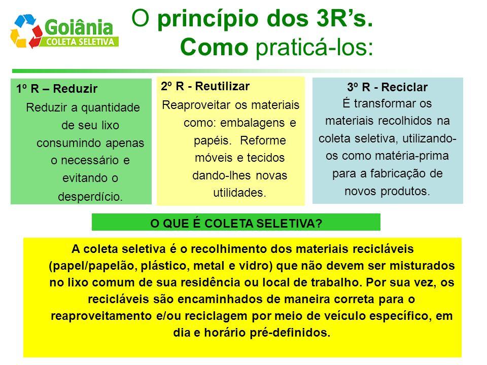 O princípio dos 3R's. Como praticá-los: 2º R - Reutilizar