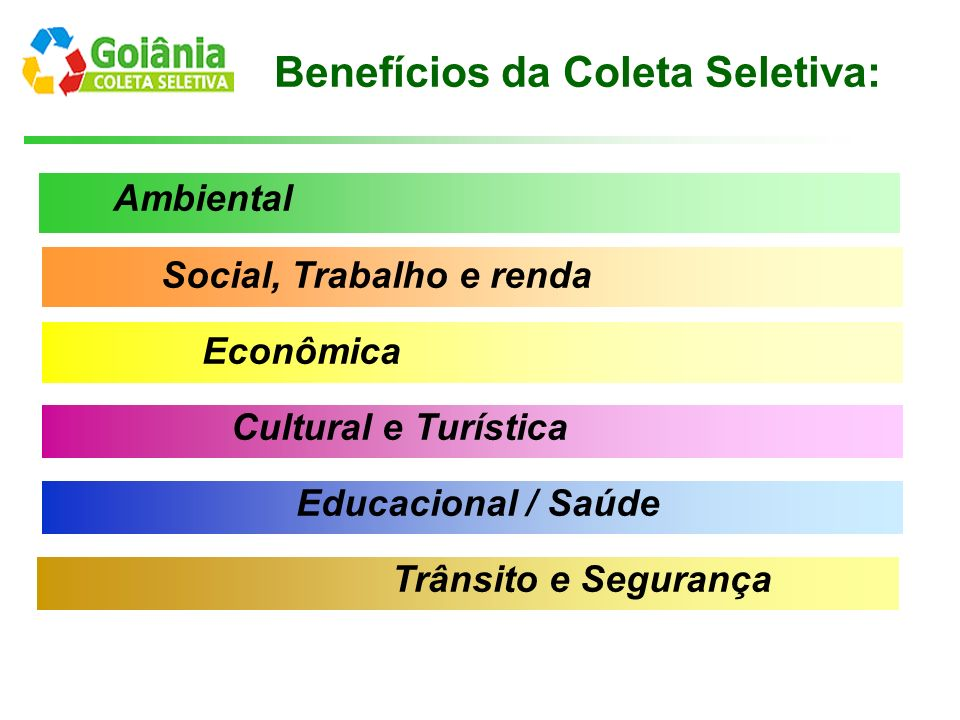 Benefícios da Coleta Seletiva: