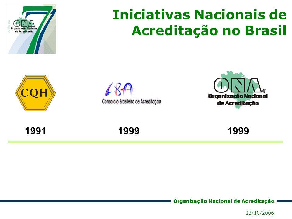 Iniciativas Nacionais de Acreditação no Brasil
