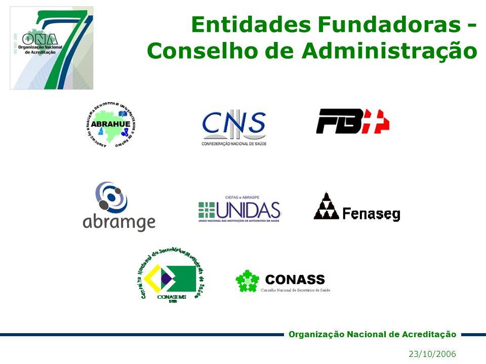 Entidades Fundadoras - Conselho de Administração