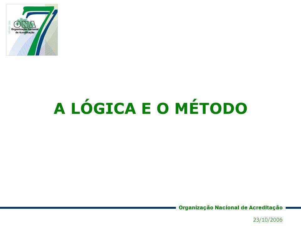 A LÓGICA E O MÉTODO 23/10/2006