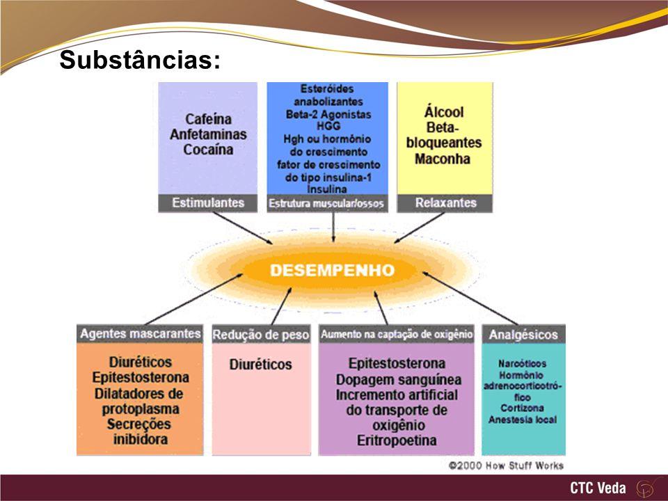 Substâncias: