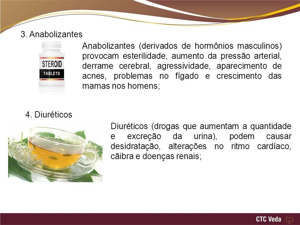 3. Anabolizantes