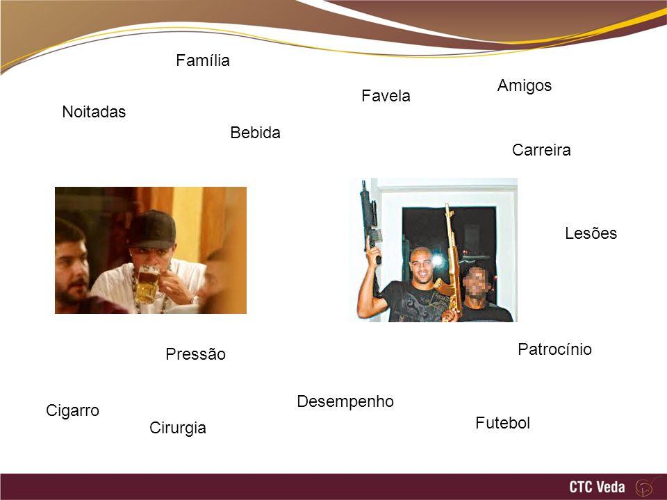 Família Amigos. Favela. Noitadas. Bebida. Carreira. Lesões. Patrocínio. Pressão. Desempenho.