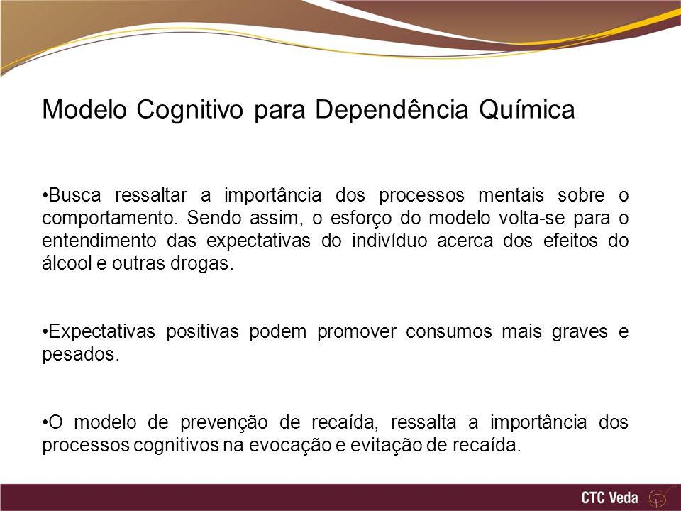 Modelo Cognitivo para Dependência Química