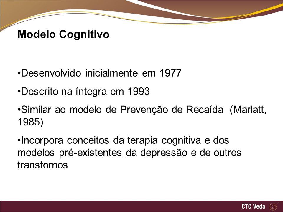 Modelo Cognitivo Desenvolvido inicialmente em 1977