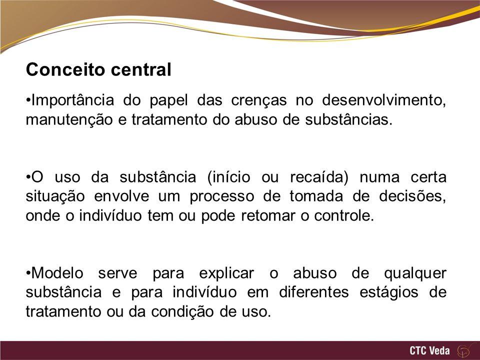 Conceito central Importância do papel das crenças no desenvolvimento, manutenção e tratamento do abuso de substâncias.