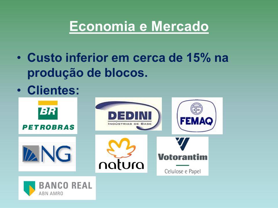 Economia e Mercado Custo inferior em cerca de 15% na produção de blocos. Clientes: +