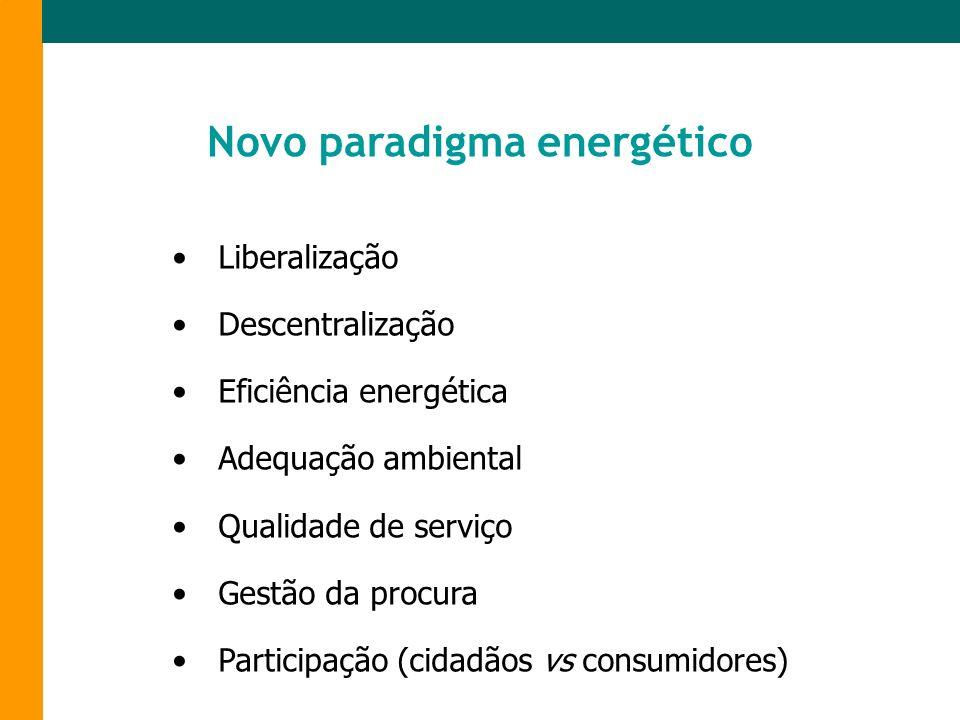 Novo paradigma energético