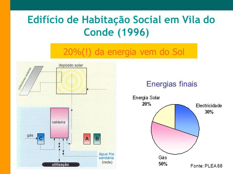 Edifício de Habitação Social em Vila do Conde (1996)