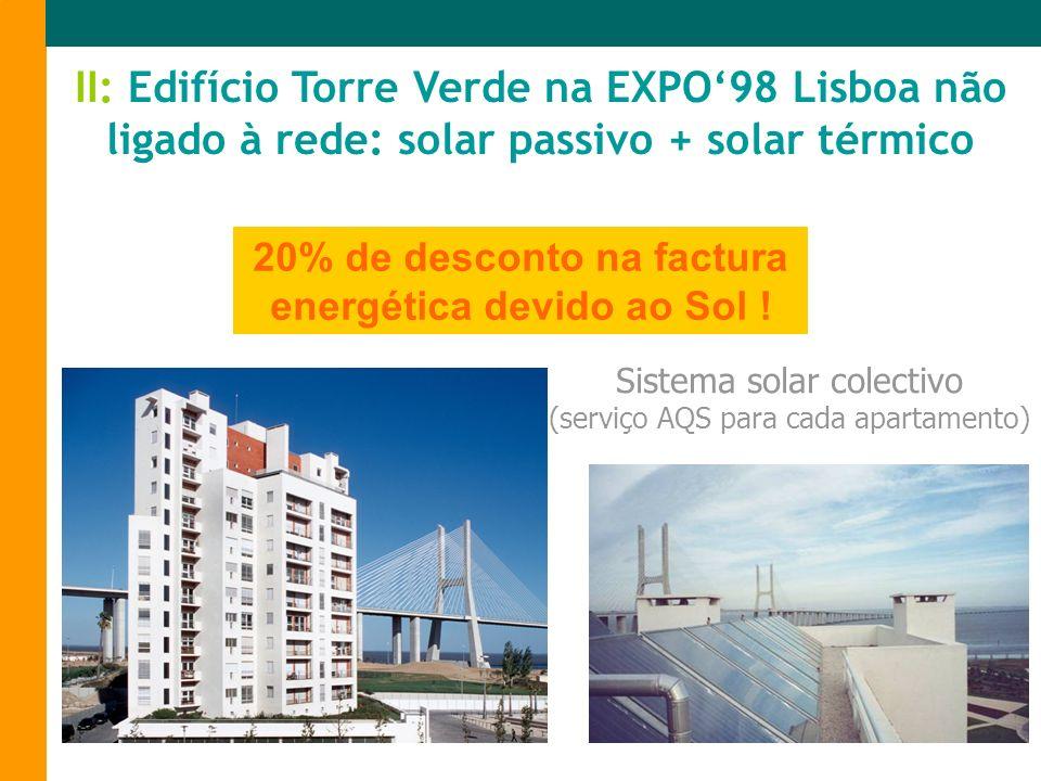 20% de desconto na factura energética devido ao Sol !