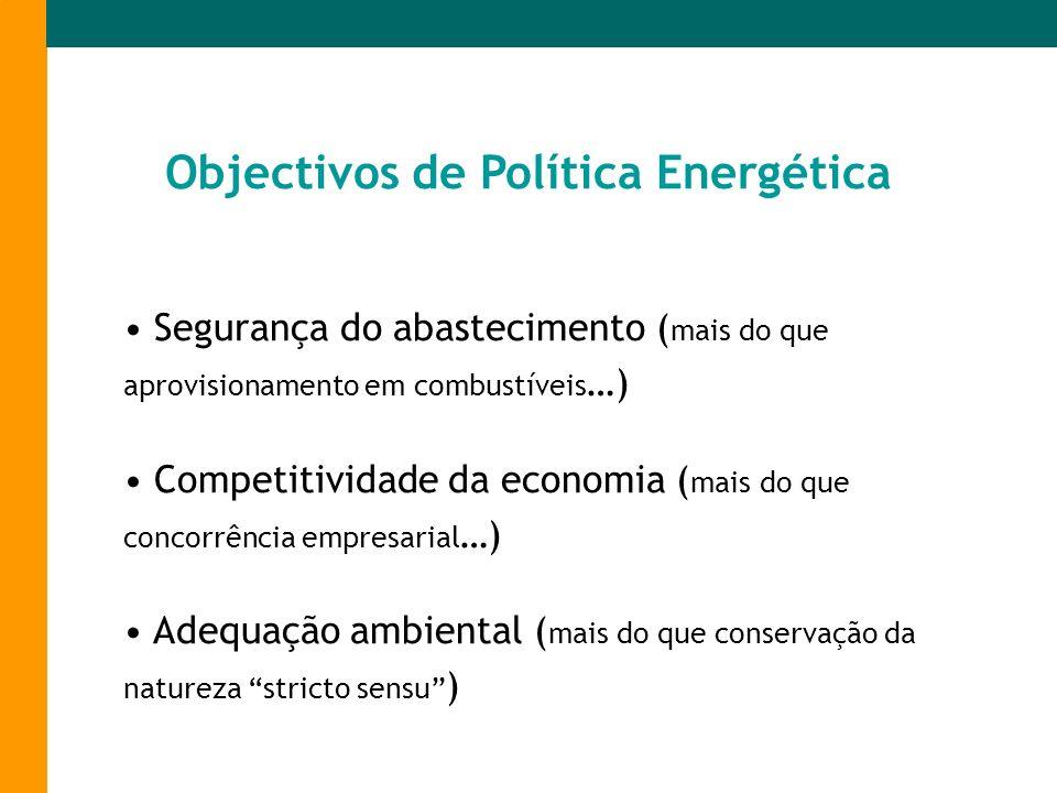 Objectivos de Política Energética