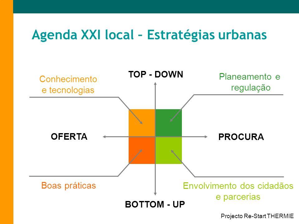 Agenda XXI local – Estratégias urbanas