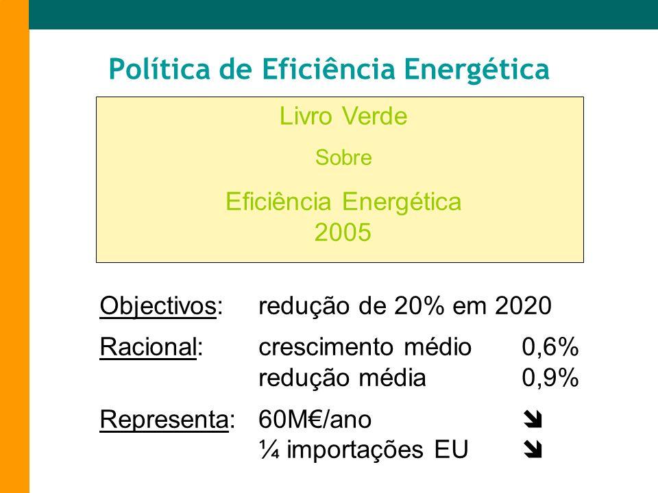 Política de Eficiência Energética