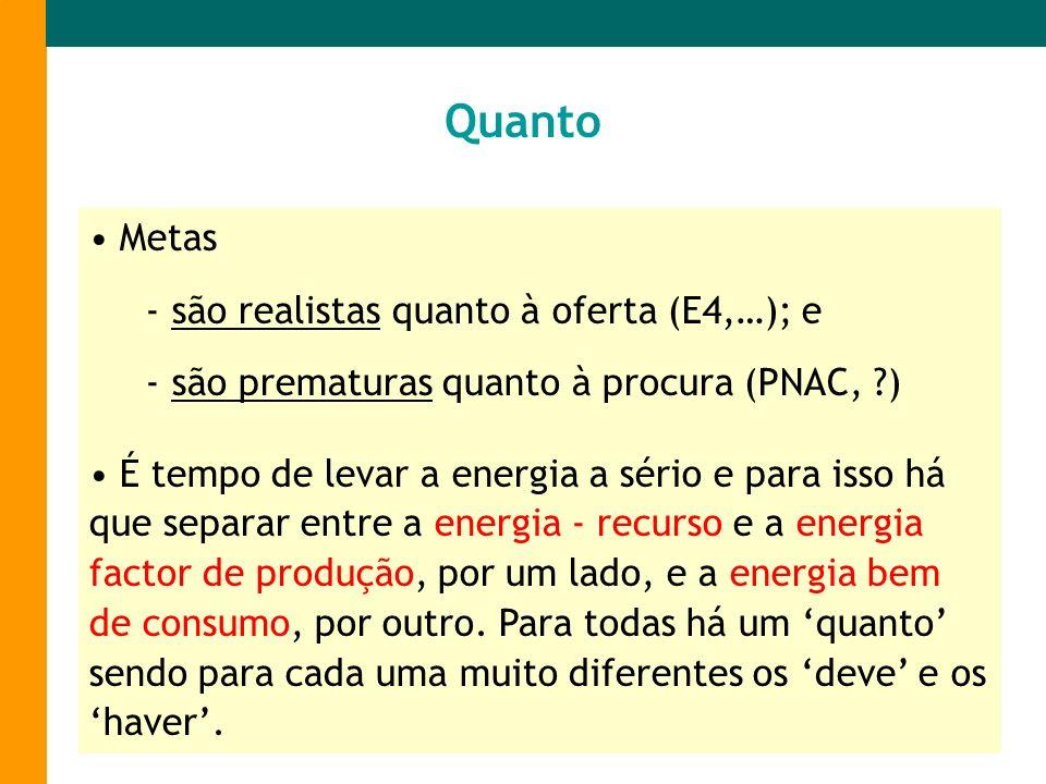 Quanto Metas - são realistas quanto à oferta (E4,…); e