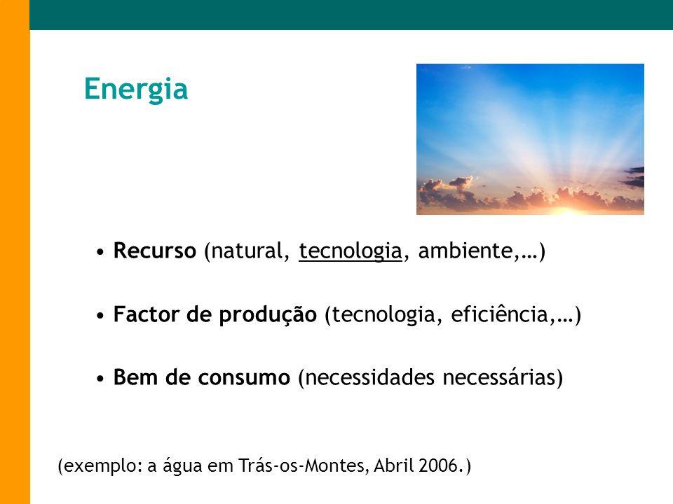 Energia Recurso (natural, tecnologia, ambiente,…)