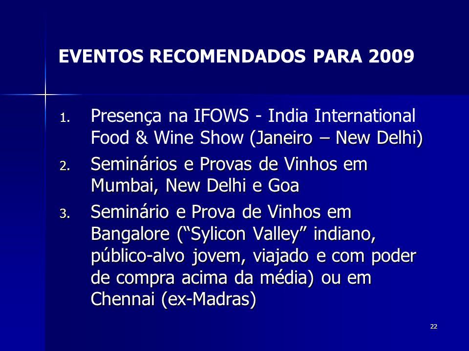 EVENTOS RECOMENDADOS PARA 2009