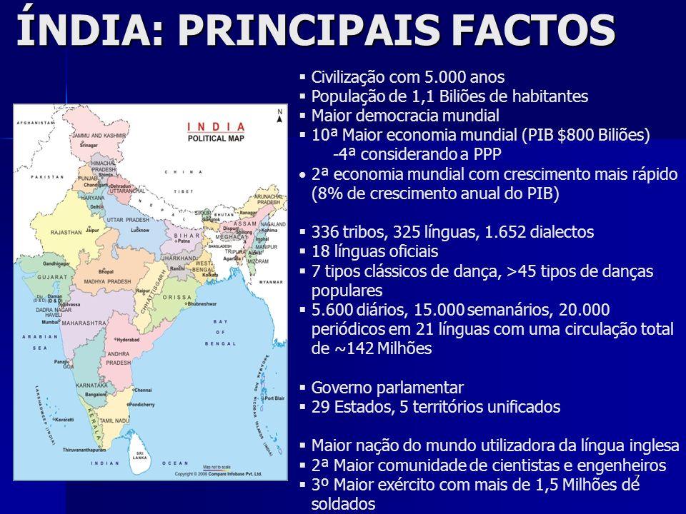 ÍNDIA: PRINCIPAIS FACTOS