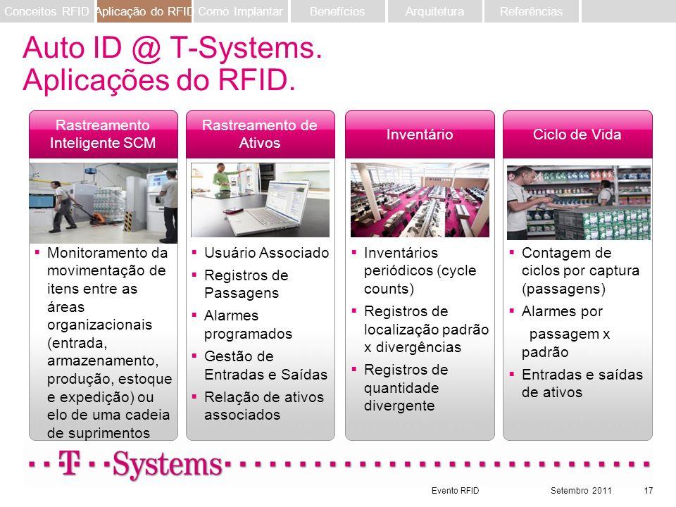 Auto ID @ T-Systems. Aplicações do RFID.