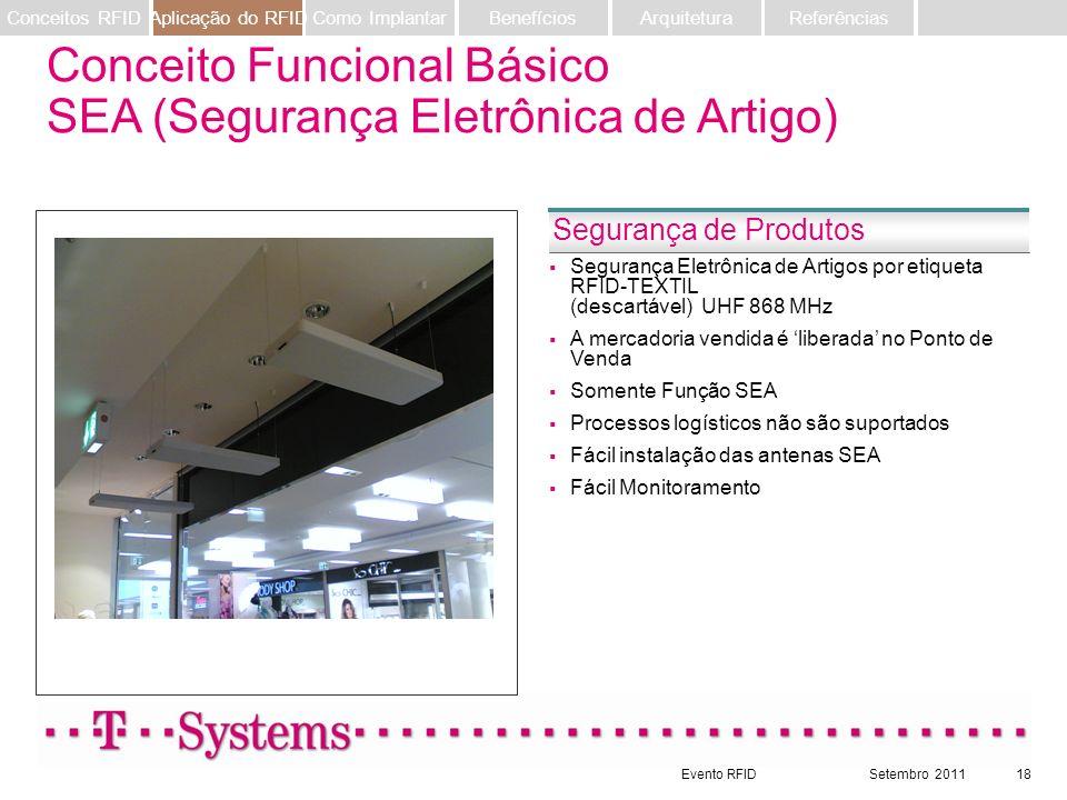 Conceito Funcional Básico SEA (Segurança Eletrônica de Artigo)