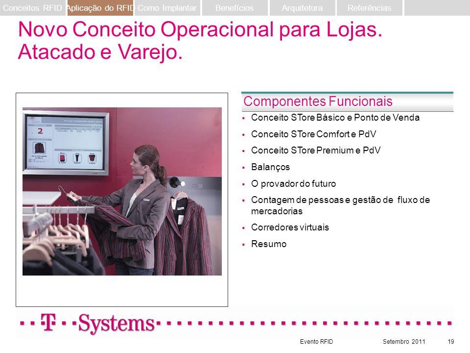 Novo Conceito Operacional para Lojas. Atacado e Varejo.