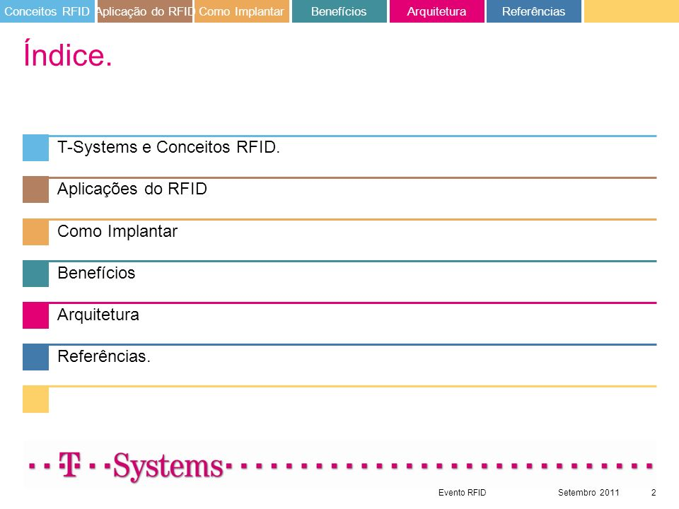 Índice. T-Systems e Conceitos RFID. Aplicações do RFID Como Implantar
