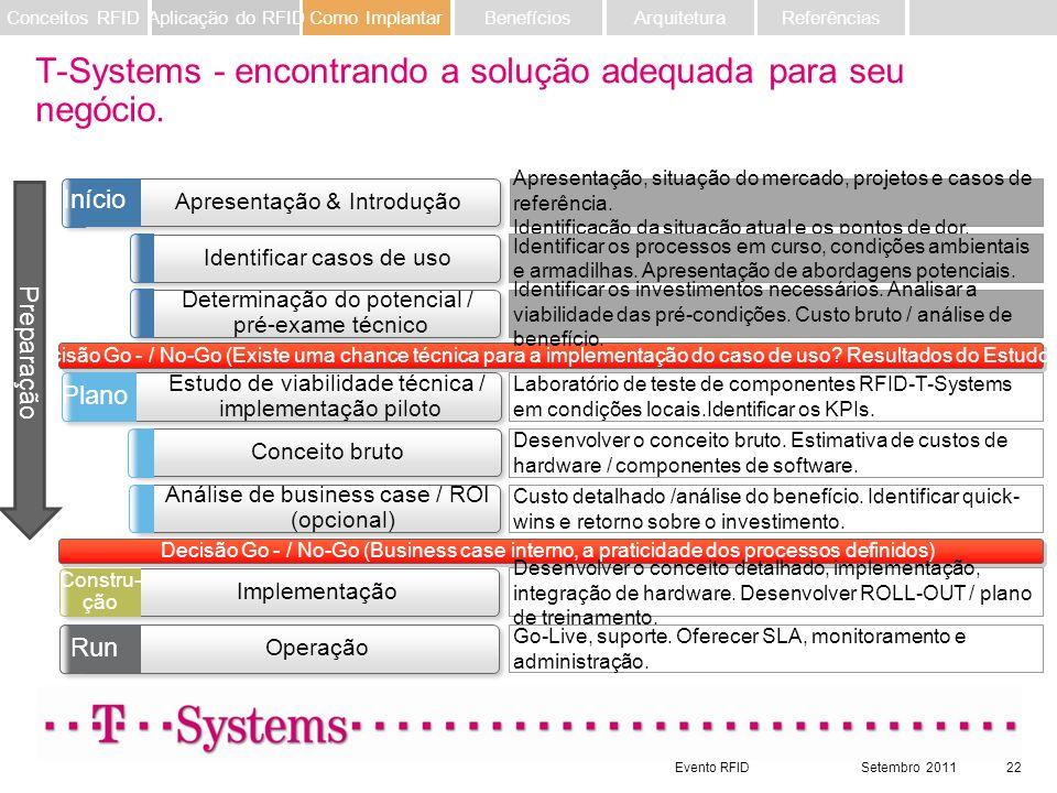 T-Systems - encontrando a solução adequada para seu negócio.