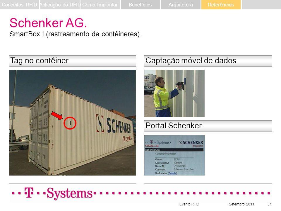 Schenker AG. SmartBox I (rastreamento de contêineres).