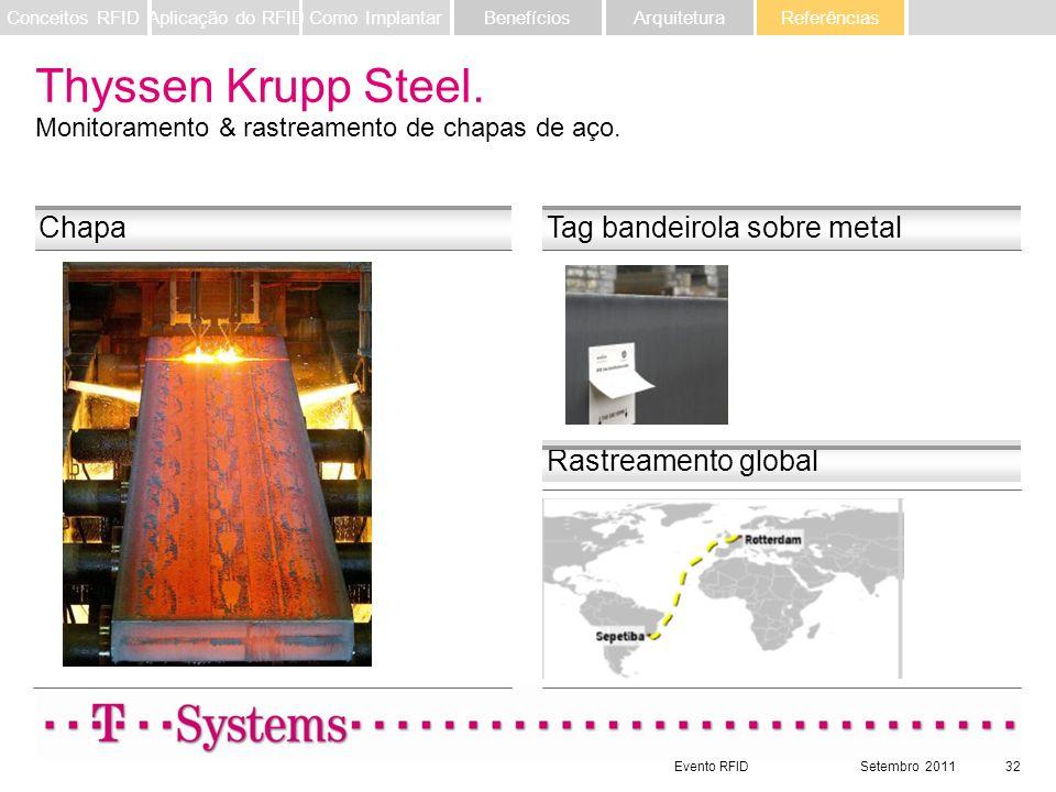 Thyssen Krupp Steel. Monitoramento & rastreamento de chapas de aço.