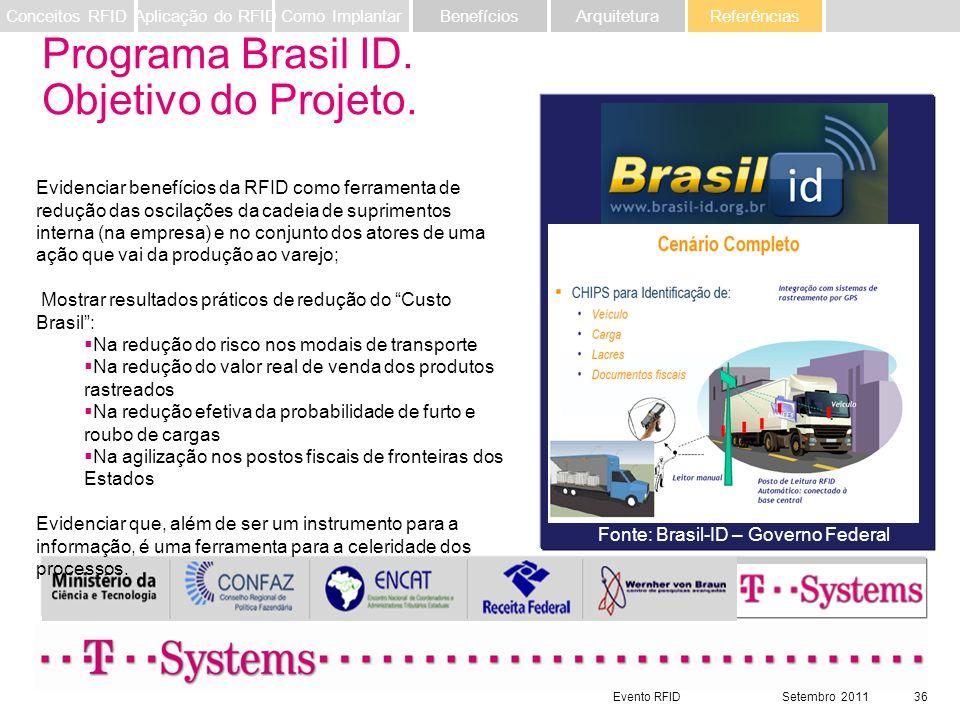 Programa Brasil ID. Objetivo do Projeto.