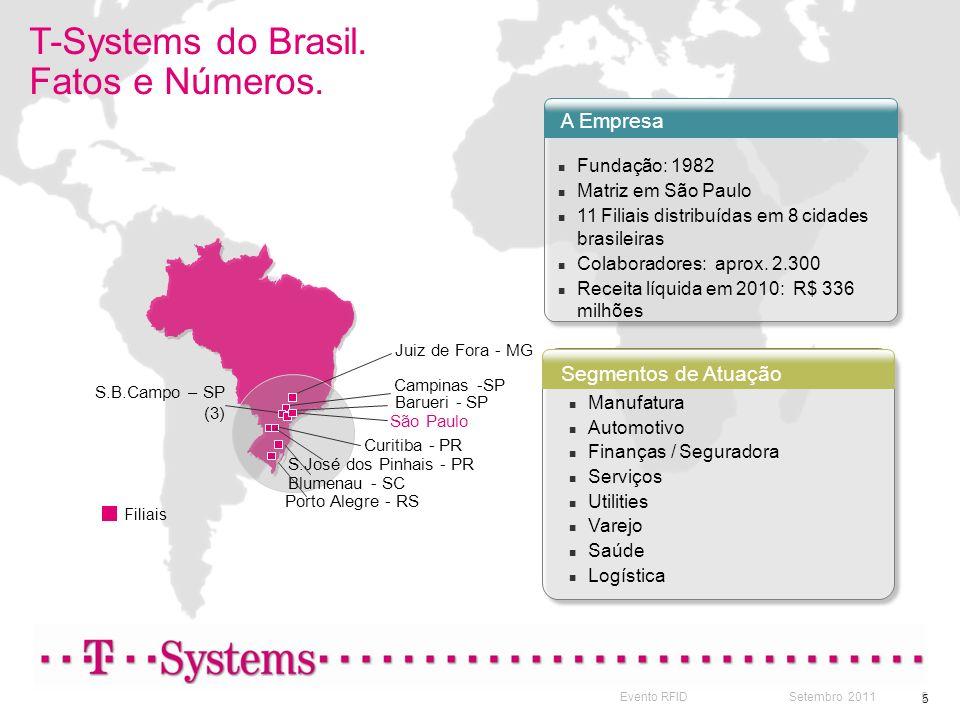 T-Systems do Brasil. Fatos e Números.