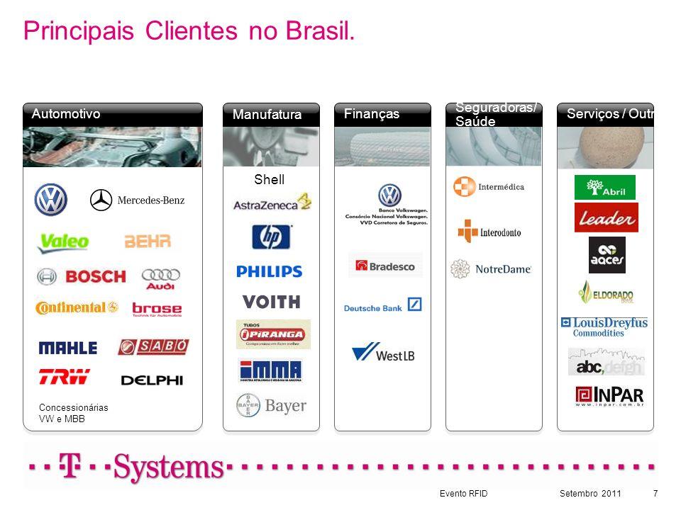 Principais Clientes no Brasil.