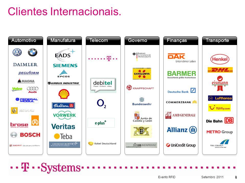 Clientes Internacionais.