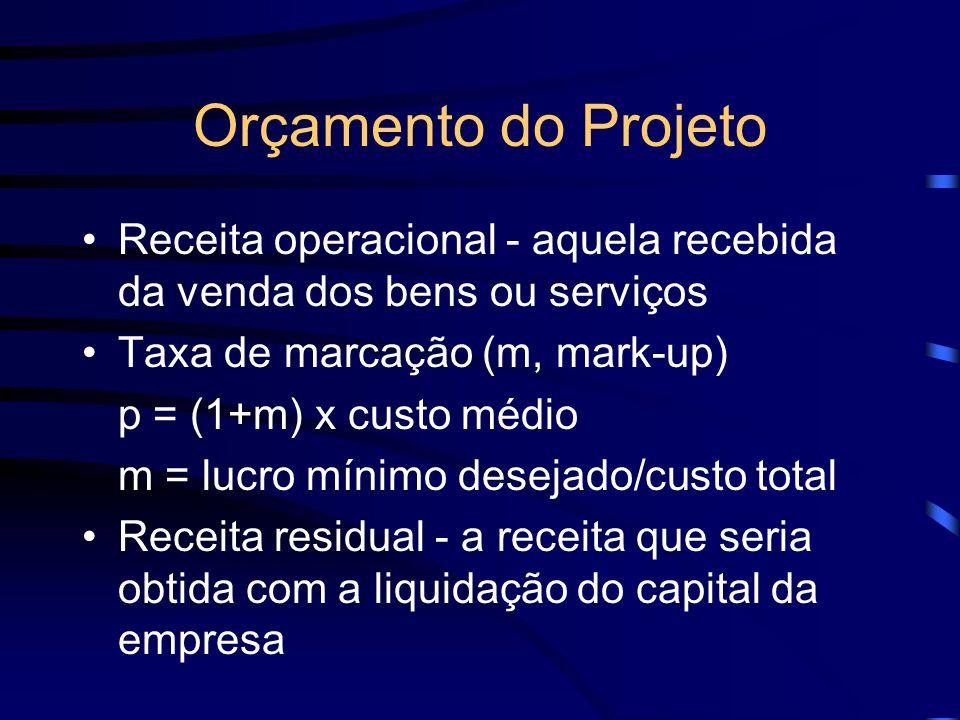 Orçamento do Projeto Receita operacional - aquela recebida da venda dos bens ou serviços. Taxa de marcação (m, mark-up)