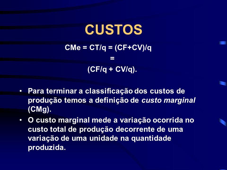 CUSTOS CMe = CT/q = (CF+CV)/q = (CF/q + CV/q).