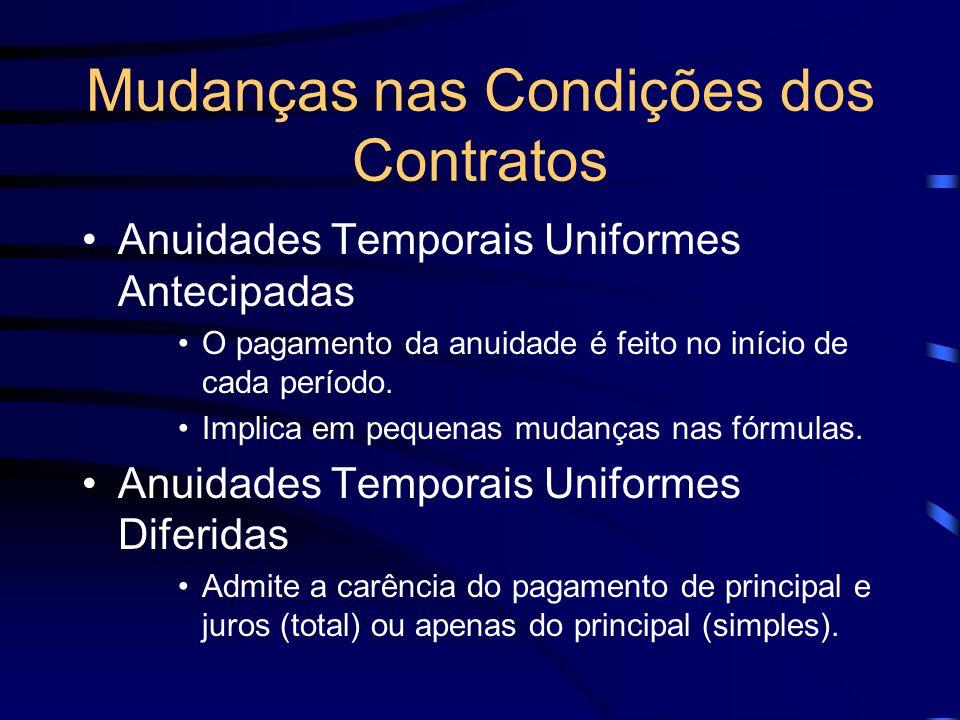 Mudanças nas Condições dos Contratos