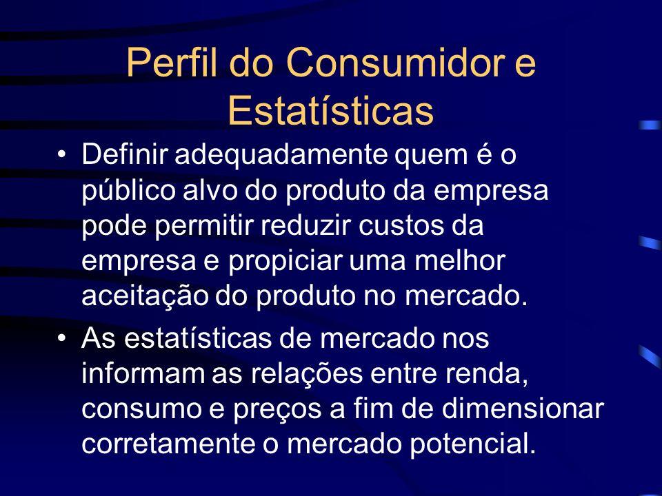Perfil do Consumidor e Estatísticas