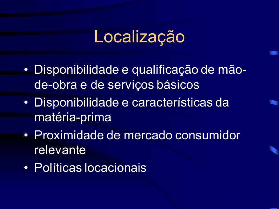 Localização Disponibilidade e qualificação de mão-de-obra e de serviços básicos. Disponibilidade e características da matéria-prima.