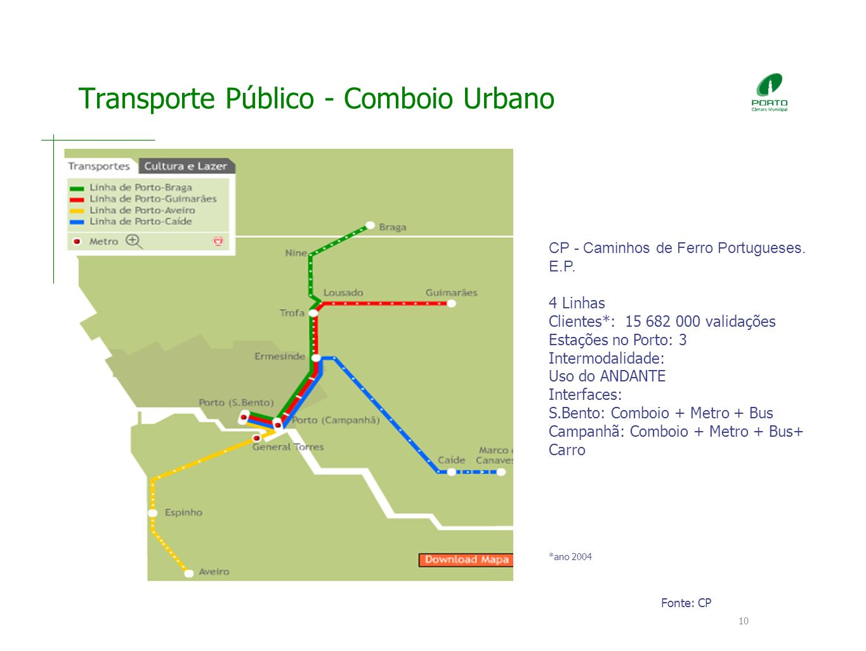 Transporte Público - Comboio Urbano